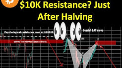 Will BTC Breakout $10K Resistance? Just After Bitcoin Halving