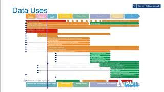 ENG Цифровое управление проектами
