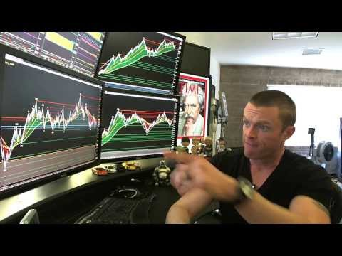 Forextraderway
