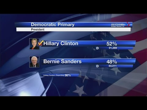 New Mexico Primary 2016: Statewide results now coming in