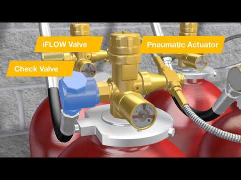 Iflow Delivery Solution For Ansul Inergen Clean Agent Fire Suppression Systems Youtube