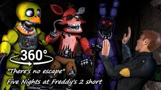 """360°