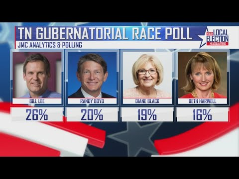 New poll gives insight into Tennessee governor race