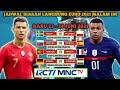 Jadwal siaran langsung euro 2021 malam ini | Portugal vs prancis | Rabu 23 Juni 2021