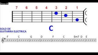 Tu Poeta - Alex Campo -  Acordes Guitarra Acustica