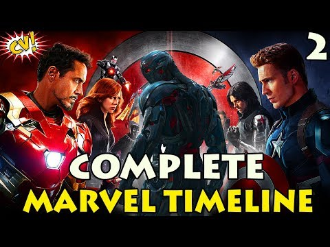 Complete Marvel Timeline Before Endgame Explained - Part 2 || Ultron & Civil War || #ComicVerse