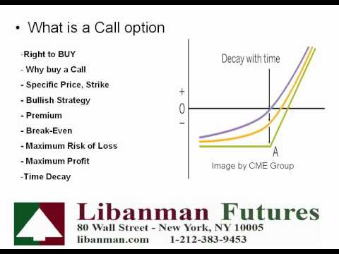 Options on Futures trading education.  Basics, risks, and reward of calls and puts trading.
