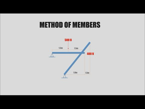 METHOD OF MEMBERS PDF