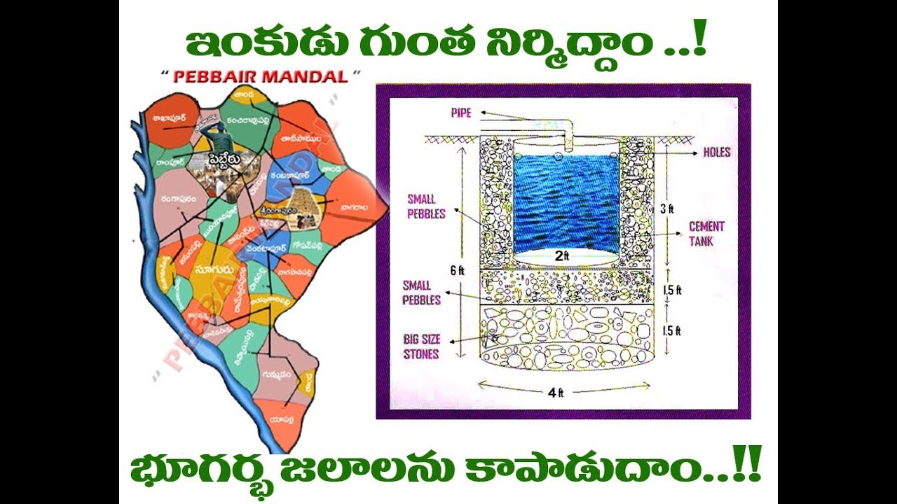 Magic Soak pit Construction || Inkudu Gunta || Telugu || TELANGANA ||
