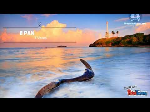 Top 10 Most Favorite Tourist Spot in Catanduanes
