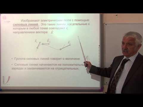 - Конспекты уроков по физике и астрономии