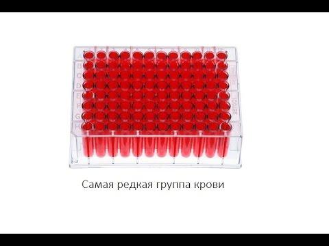 Группа крови и диета. Полная диета по группе крови.