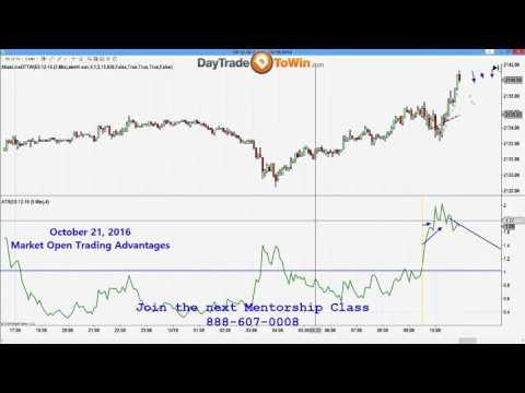 Market Open Advantages - Session Open Trading