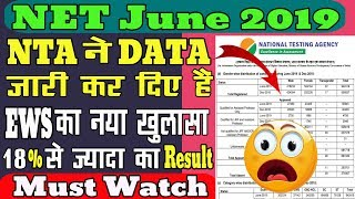Data of June 2019 NET Examination Released by NTA | Category-wise Result | Press Release Explained