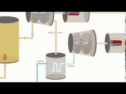 How is Natural Gas used to Generate Electricity - Gas electricity 2015