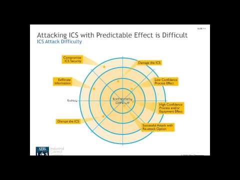 Webinar: End-to-End Cyber Security Strategies: Protecting Critical ICS Assets