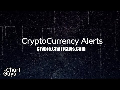 cryptocurrency rsi alert