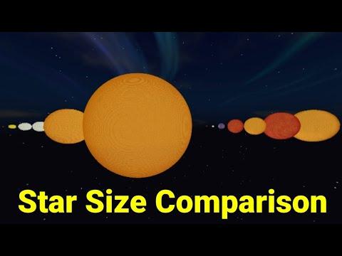 Star Size Comparison in Minecraft