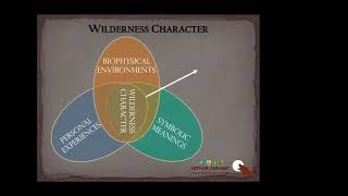 Wilderness Character Monitoring Overview - Wilderness Skills Institute 2020