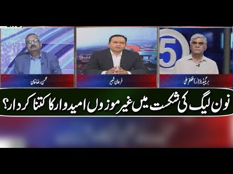 Reasons behind PMLN's defeat in Senate | Neo @ Five