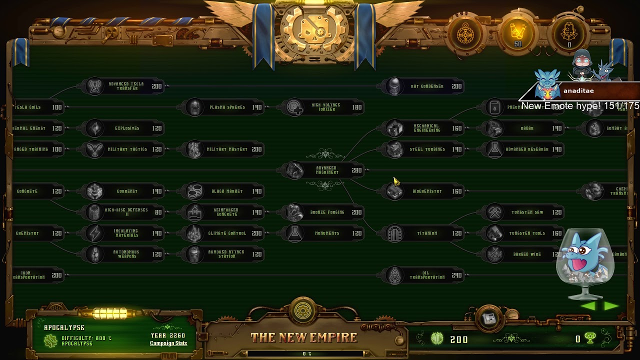 They are billions - Campaign tech research tree tips and hints