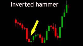 Reversal strategy - Binary Options Trading