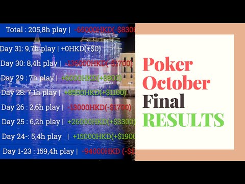 Results after 200h of Poker | Macau Vlog #024