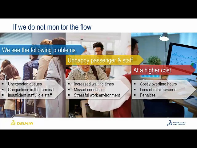 Webinar: Optimizing passenger flow with a holistic approach to resource management   DELMIA