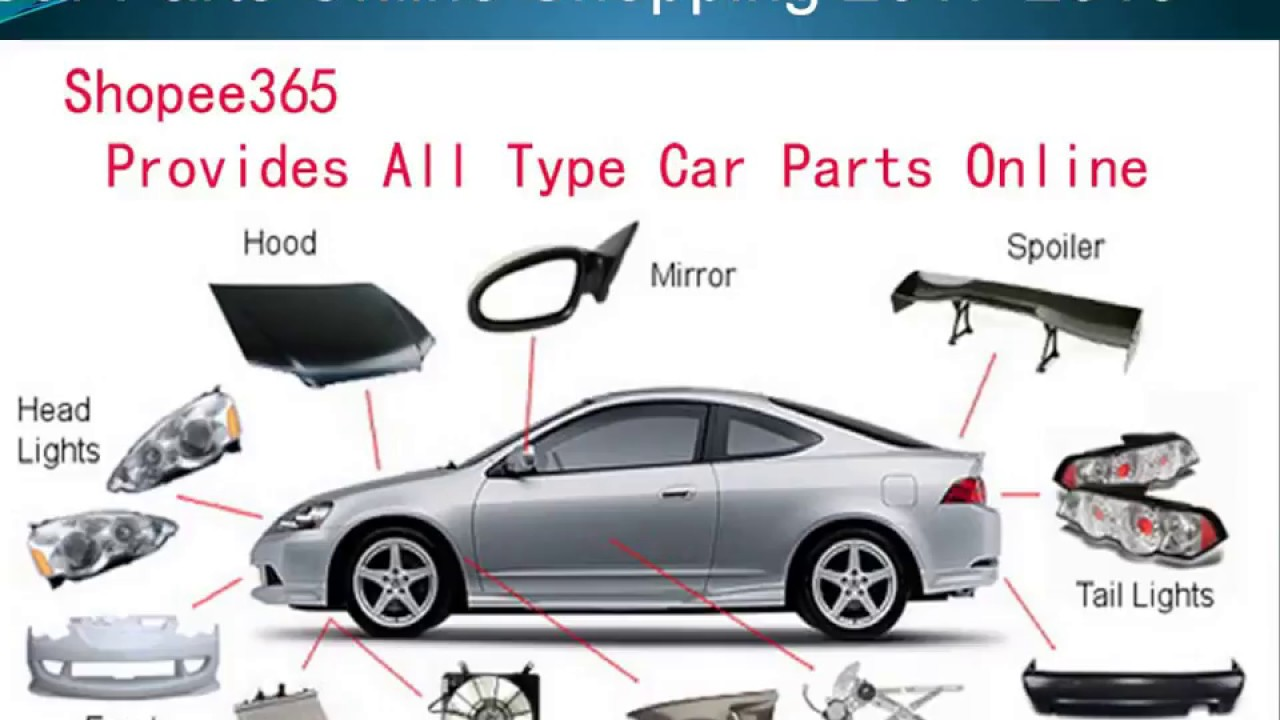 Car Parts Online Shopping 2017 2018 From Shopee365