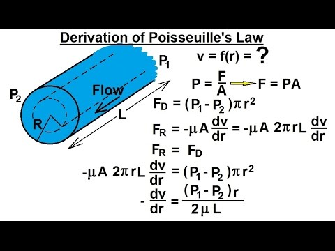 Physics - Fluid Dynamics (16 of 25) Derivation of Poisseuille's Law