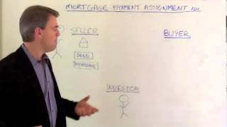 What is AMPS? Assignment of Mortgage Payments System