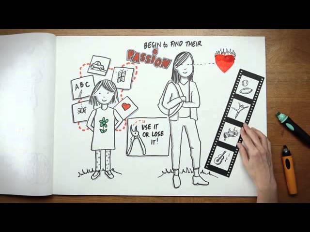 "Dr. Dan Siegel - ""The Adolescent Brain"" (Video)"