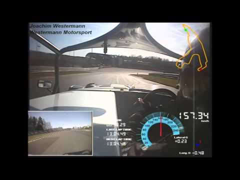 Spa Francorchamps 2:34.94