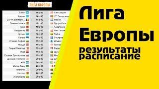 Футбол. Лига Европы 2018 – 2019. 1 раунд квалификации результаты. 2 раунд расписание.