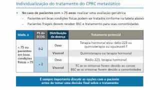 Câncer de Próstata resistente à castração