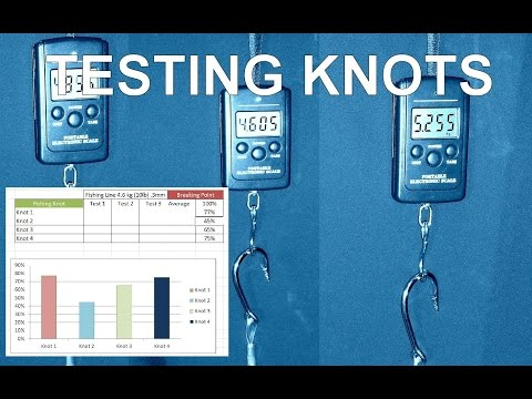 Testing Fishing Knots Test 1: Clinch vs Improved Clinch Knot