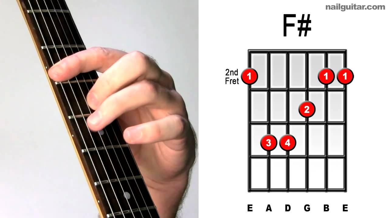 All major chords guitar
