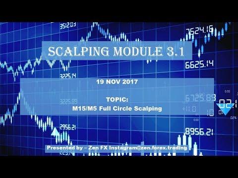 Module 3.1 - Full Circle Scalping Technical Breakdown