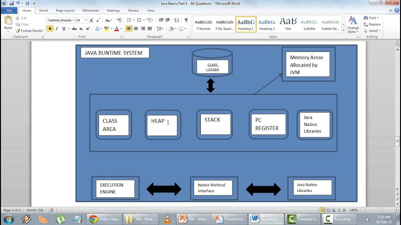 Working Of Jvm With Diagram 2001 Mazda Tribute Stereo Wiring Java Basics Part 1 Q 04 What Is Explain