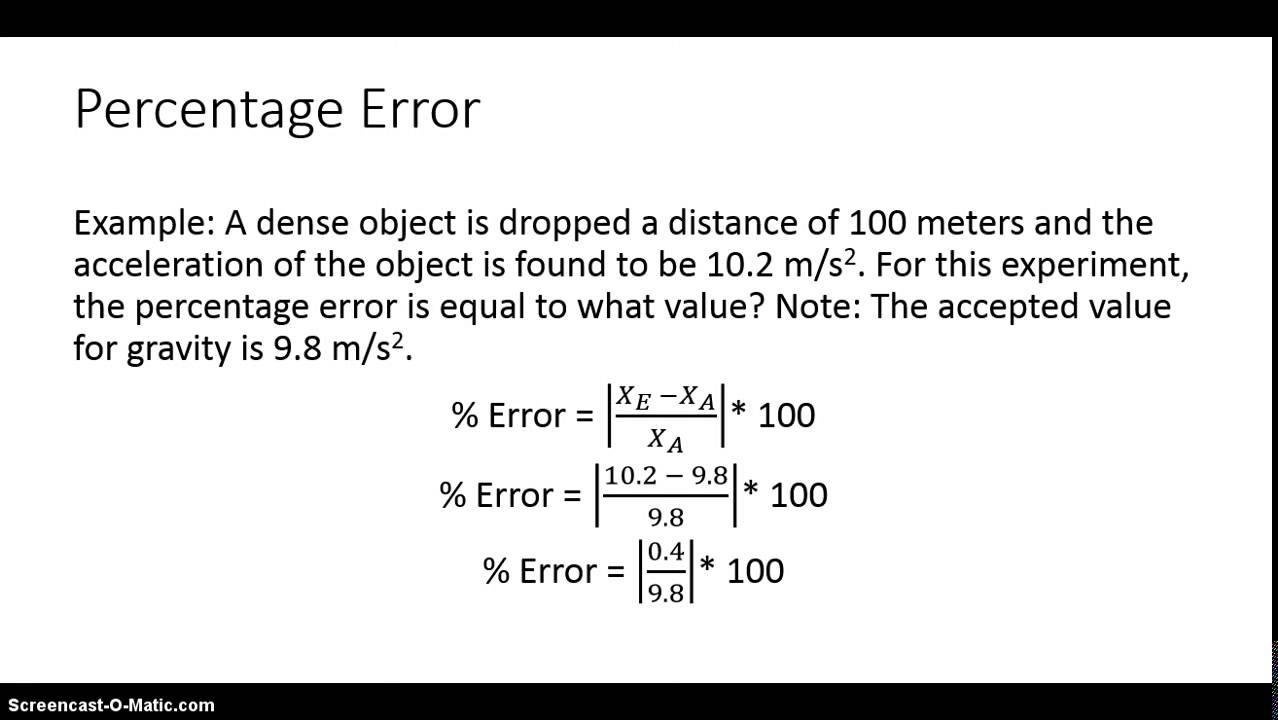 medium resolution of Howto: How To Find Percentage Error In Maths