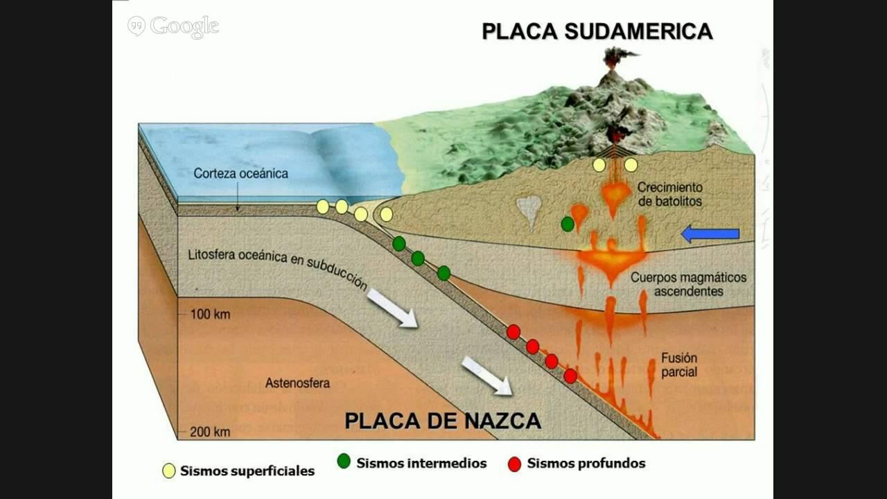 Geología aplicada