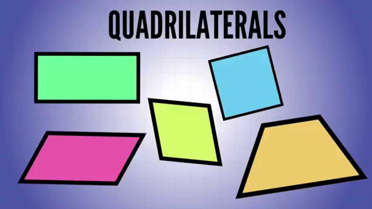 hight resolution of Topic 15.3: Classifying Quadrilaterals - YouTube