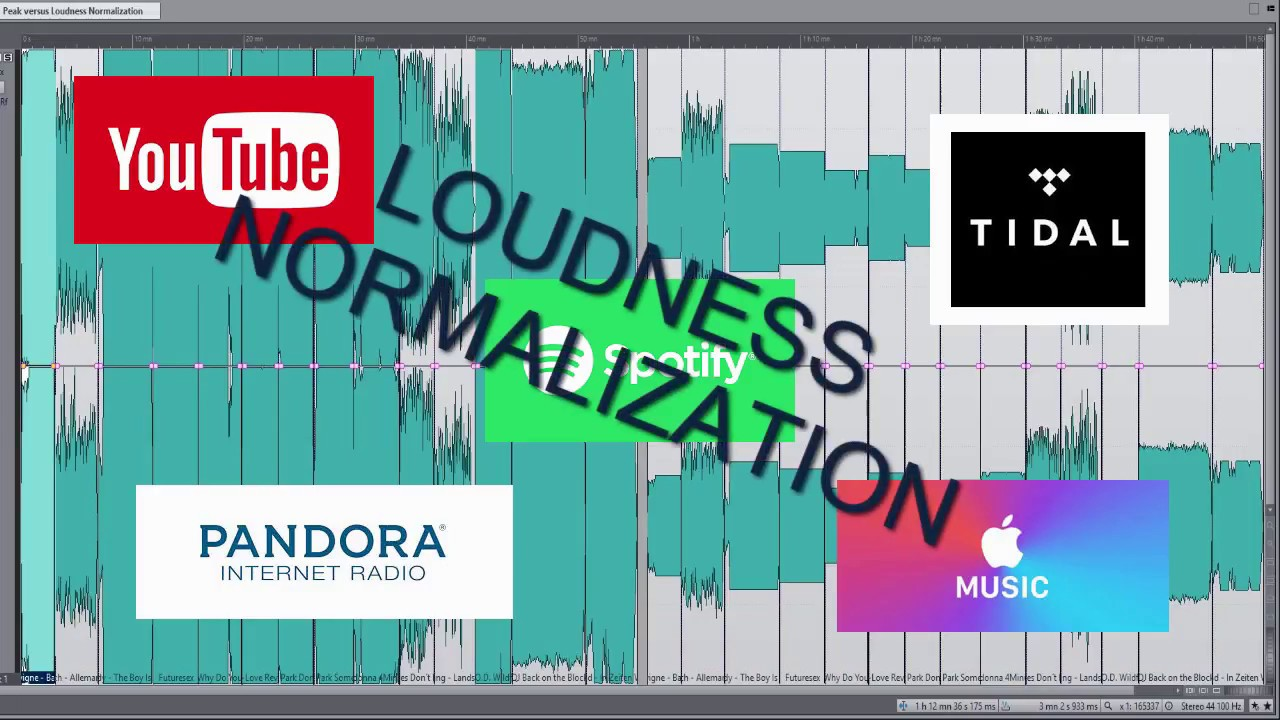 Mastering Tutorial: Perfect Audio Loudness for YouTube, Spotify, Apple  Music & Co