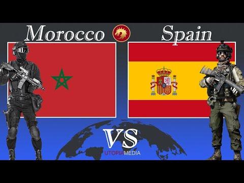SPAIN vs MOROCCO military power comparison 2020