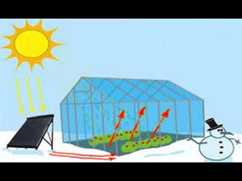 The Winter Greenhouse, grow in -40'C  (2018)