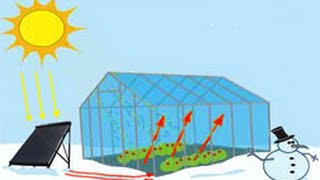 The Winter Greenhouse, grow in -40'C