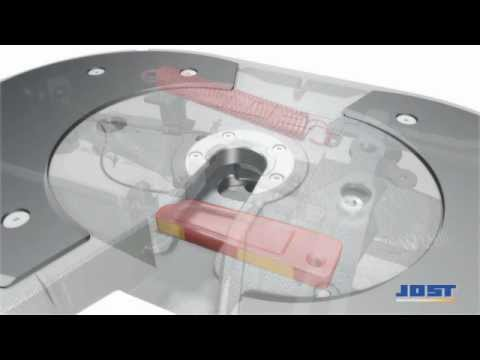 JOST World | JOST Training Video Fifth Wheel Couplings