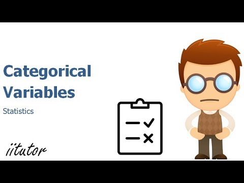 √ Categorical Variables | Classification of Data | Statistics | Mathematics
