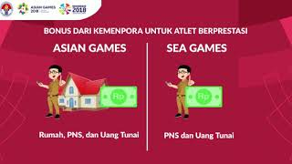 Gambar cover Melihat Perbedaan Asian Games dan Sea Games