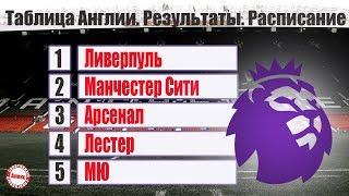 Чемпионат Англии по футболу (АПЛ). Лидеры  не проигрывают. Результаты 3 тура. Расписание, таблица.